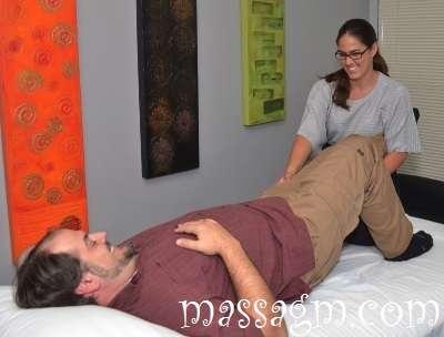 Урологический массаж простаты мужчине